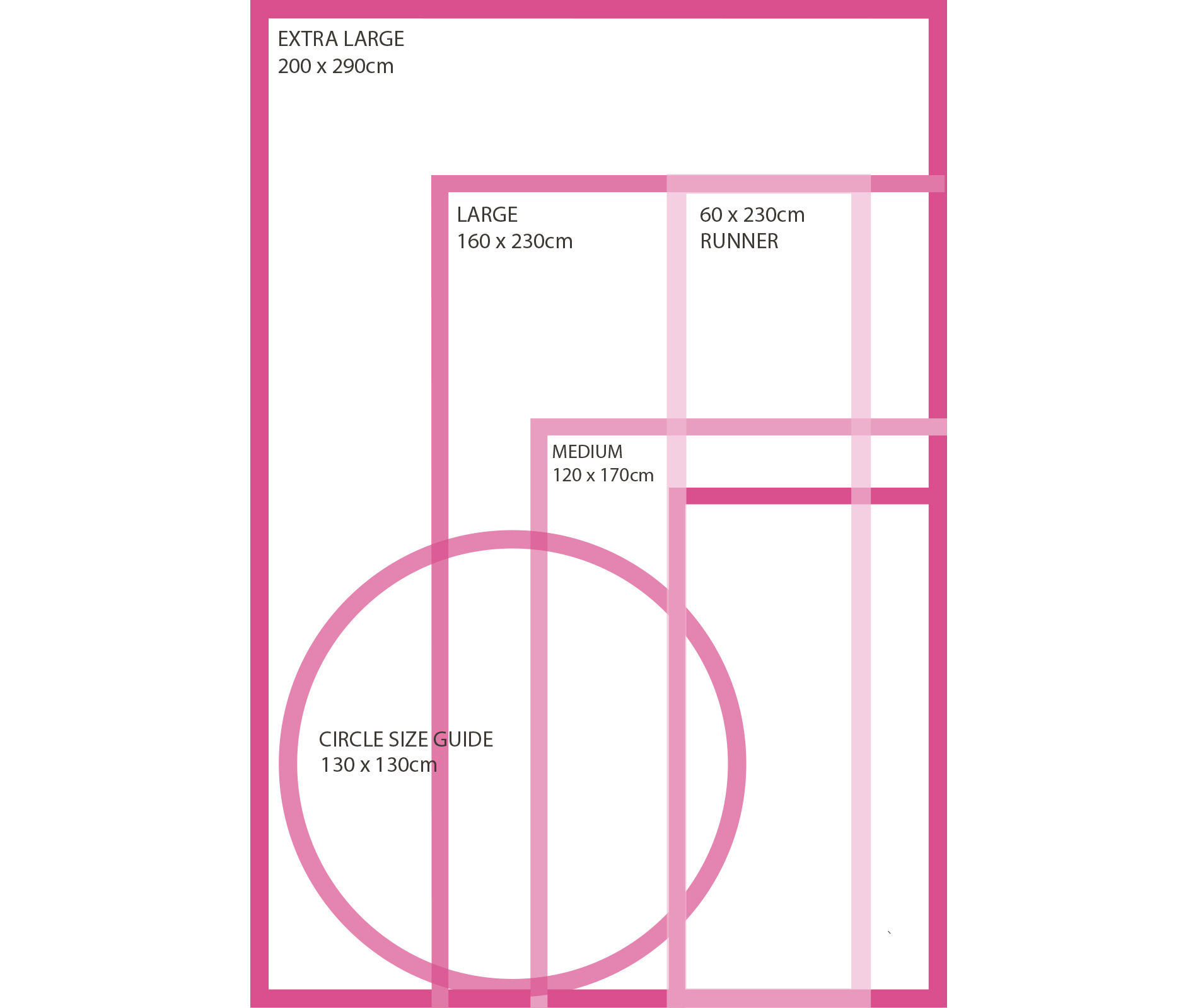 Rug layout guide flair rugs for Rug sizes chart