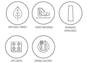 Natural Living Rug Icons